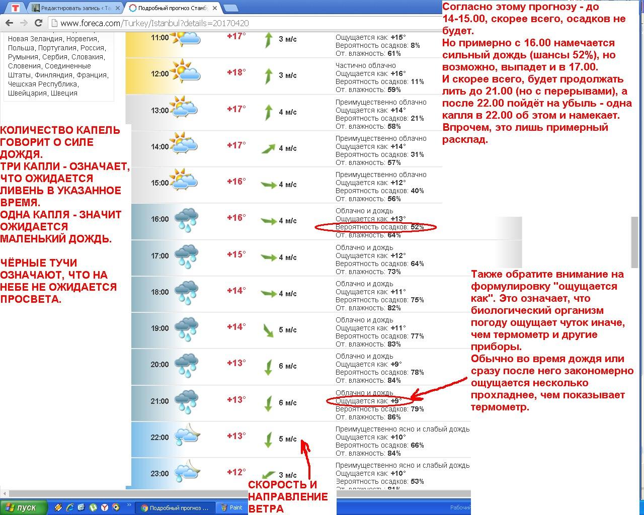 детальный прогноз погоды