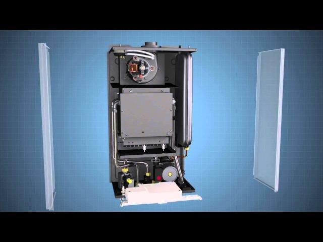 Техническая презентация котлов нового поколения BaltGaz NEVA с мощностью 14, 18, 24 кВт