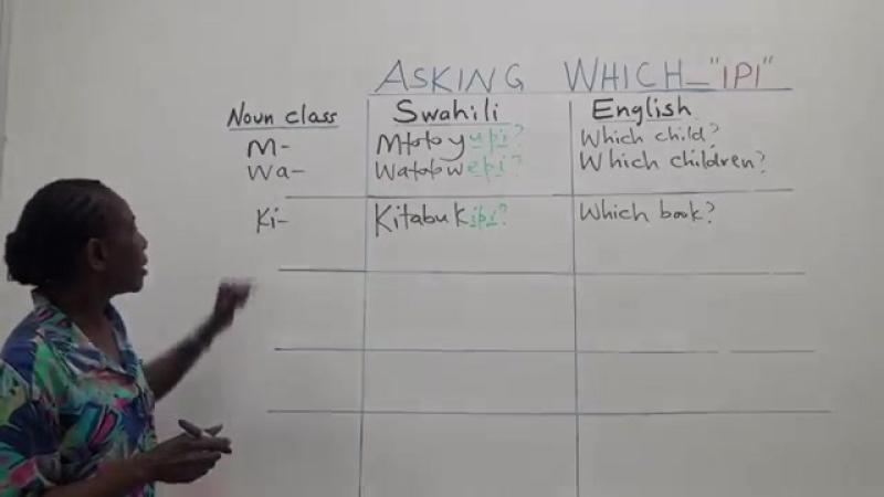 Swahili Grammar- Ipi – which