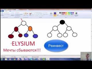 Маркетинг план ELYSIUM от партнёра нашей дружной команды