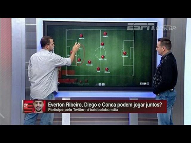 Éverton Ribeiro junto de Conca e Diego? Zé Elias e Doriva escalam o Flamengo ideal