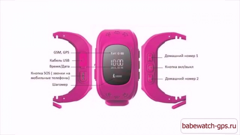 Инструкция Smart Baby Watch Q50