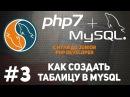 Уроки MySQL Как создать таблицу Mysqli PDO