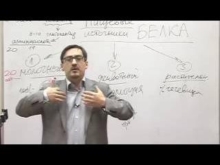 Константин Борисович Заболотный. Технологии Здоровья. Часть 3.