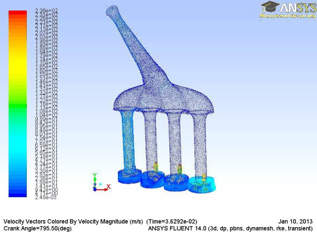 FSAE engine CFD (fluent) simulation-IITD