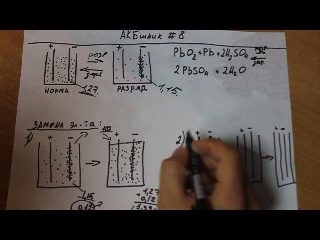 АКБшник 8 Замена электролита в аккумуляторе