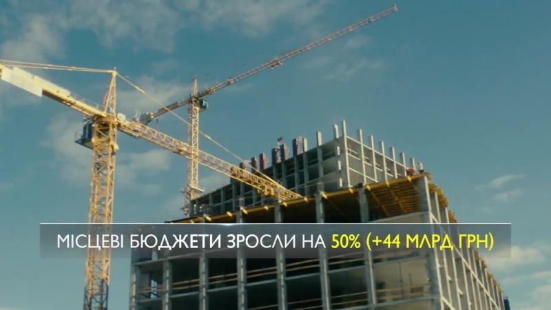 Децентралізація збільшує доходи регіонів - зміни вже відбуваються!