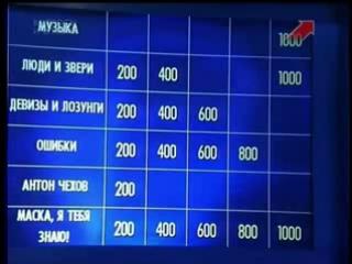 Своя игра (НТВ, 13.04.2002) Сезон 3 выпуск 56