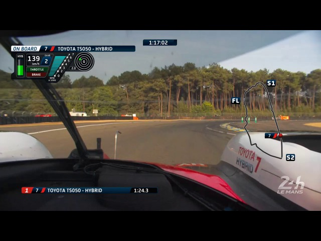 3:14.791! 7 Toyota Gazoo Racing Kamui Kobayashi just did the best time ever around Le Mans24