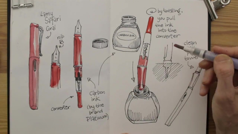 Draw Tip Tuesday - заправка ручки Lamy с конвертером из банки