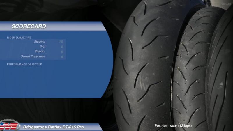 Sport Motorcycle Tire Shootout Part 3 B-Group - MotoUSA