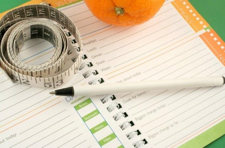 Расчет калорий в день. Определение ежедневного количества калорий