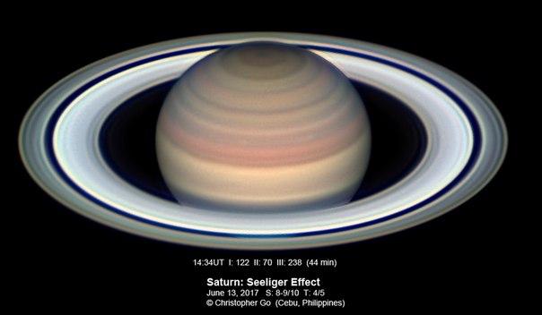 Менее 1,5 месяца осталось до противостояния Сатурна с Солнцем!