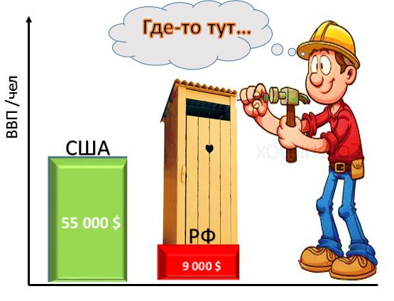 Living in a DIY Country или Жизнь в стране САМОДЕЛКИНЫХ.