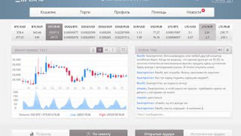 Обучение торгам на бирже обменнике криптовалют Exmo Эксмо Как торговать прибыль