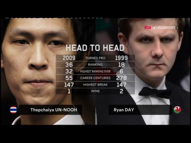 Ryan Day v Thepchaiya Un-Nooh Welsh Open 2017