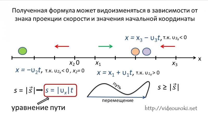 02. Скорость при равномерном прямолинейном движении