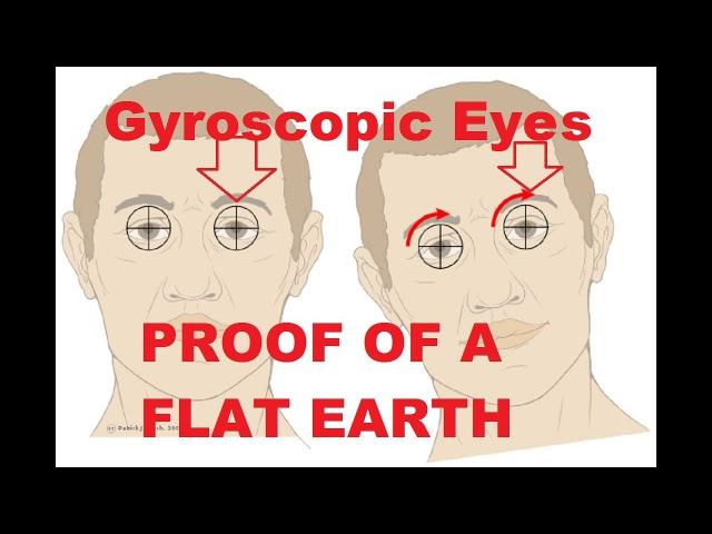 Наши Гироскопические Глаза.П.З.100% Доказательство/Gyroscopic/Gyroscope Eyes on a Flat Earth 100% Proof