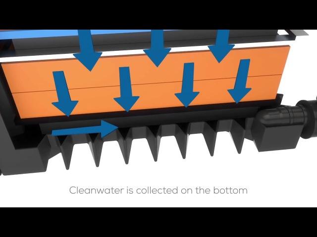 Biologiczna oczyszczalnia ścieków ClearFox Nature EN12566-3