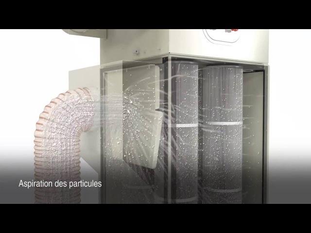 Ruwac aspirateurs industriels DS6 Dépoussiéreurs avec filtre à cartouche