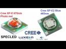 Cree XP-E, XP-E2 670нм и 465нм. Светодиоды для растений. Сравнение с Luxeon и ProLight Opto