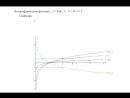 Матанализ Лекция 2 Основные элементарные функции