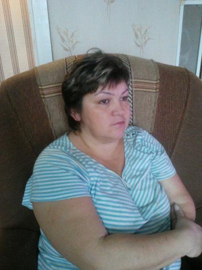 Людмила Ивченко
