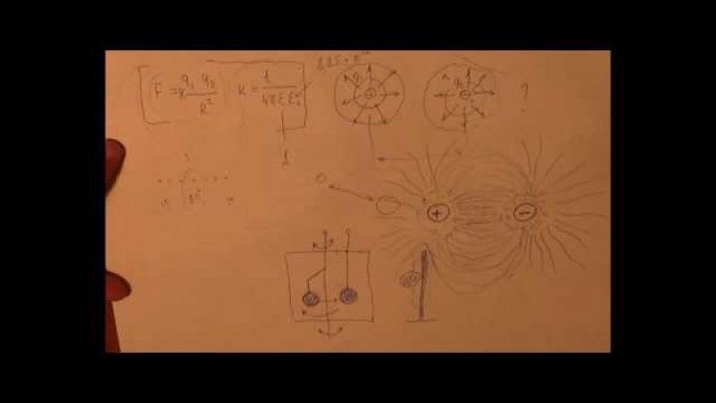 ДЛR183. Закон товарища Кулона квазистабильности симбиоза большого количества во ...