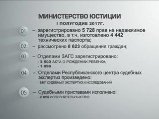 ГТРК ЛНР. Республика в Цифрах. Министерство Юстиции. 1 полугодие. 2017 год.