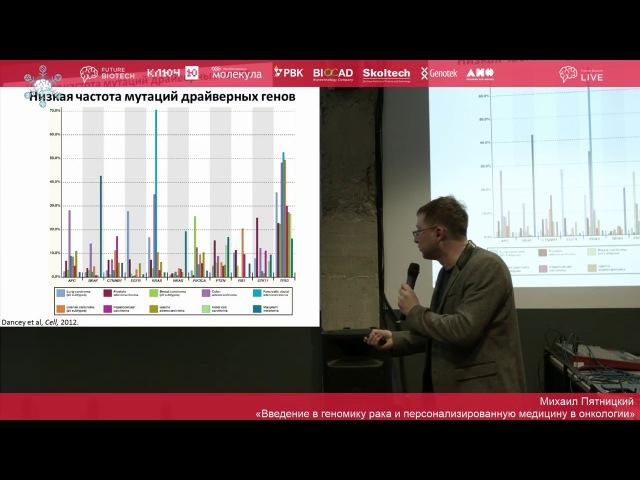 Михаил Пятницкий «Введение в геномику рака и персонализированную медицину в онкологии»