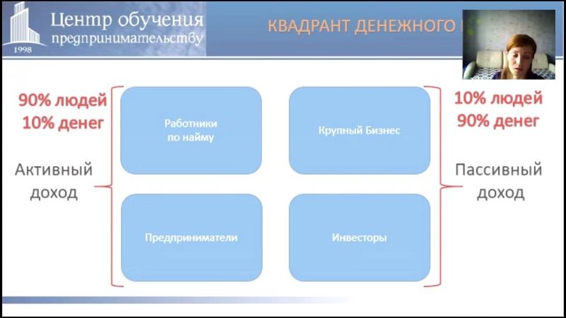 Семейный бизнес Под ключ (Чулпан Кашапова)