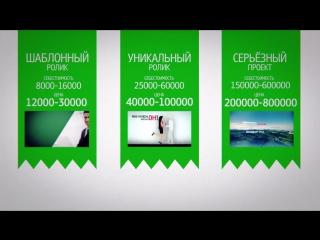 Как создать студию рекламных видеороликов | Бизнес под ключ от Юрия Никифорова