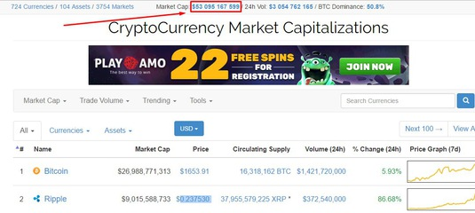 Курс bitcoin к рублю график-19