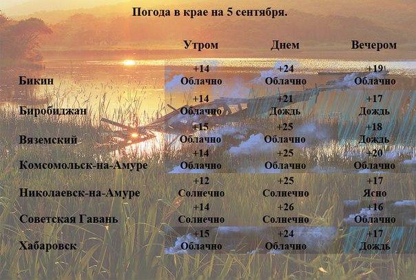 гисметео комсомольск-на-амуре на 5 дней нём плавают сто