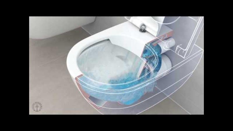 Gustavsberg Hygienic Flush. В наличие