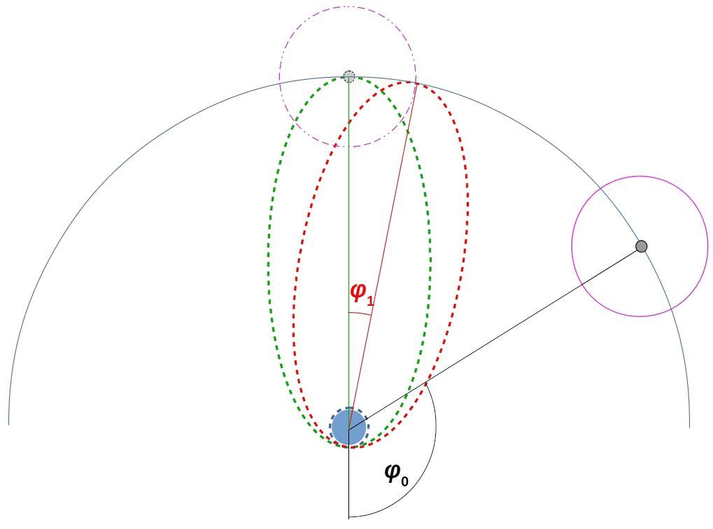 KerboScript в примерах и задачах. Часть 3. Предсказание орбиты. Летим на Муну.