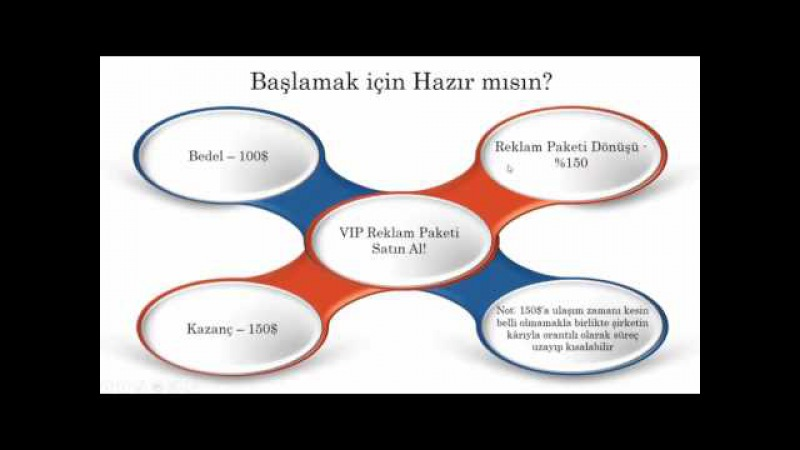 CapitalAds Türkçe Sunum CapitalAds Türkiye Lideri Alişan Konyalı