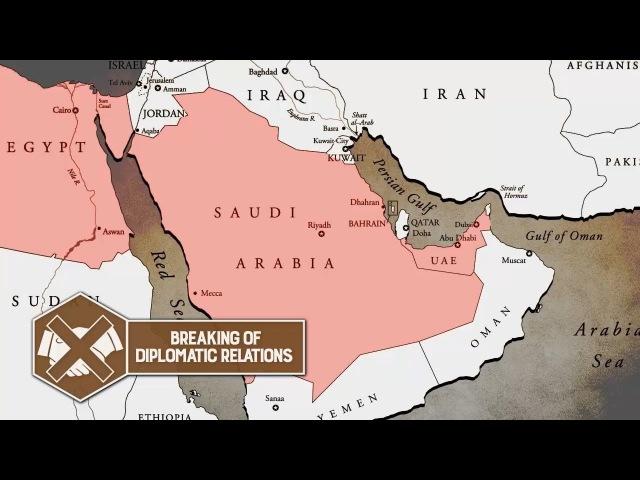 Конфликт Катара и Саудовской Аравии. Причины, последствия, роль России, Турции и ...