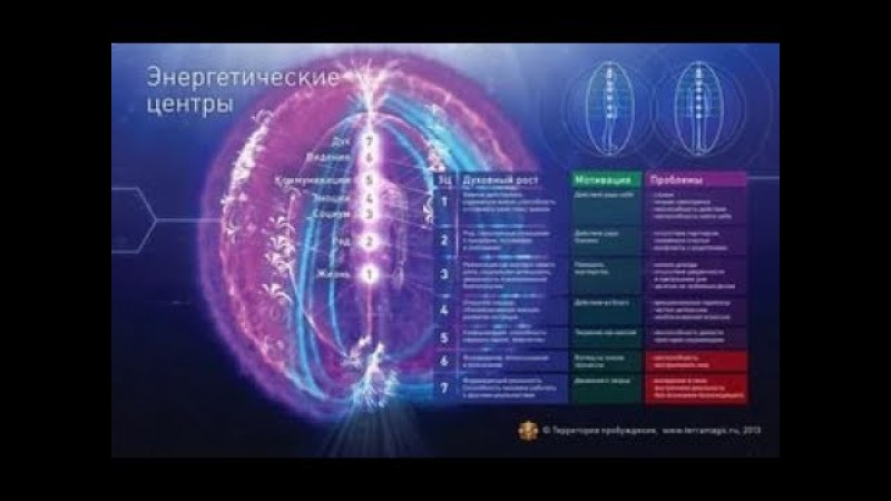 36 1 Магическая реальность Техники управления энергией Мудры и Чакры смотреть онлайн без регистрации