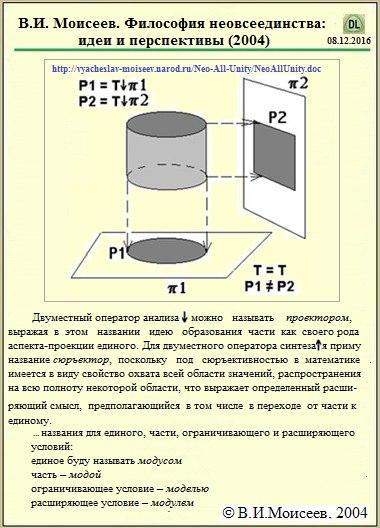 В.И.Моисеев. Философия неовсеединства