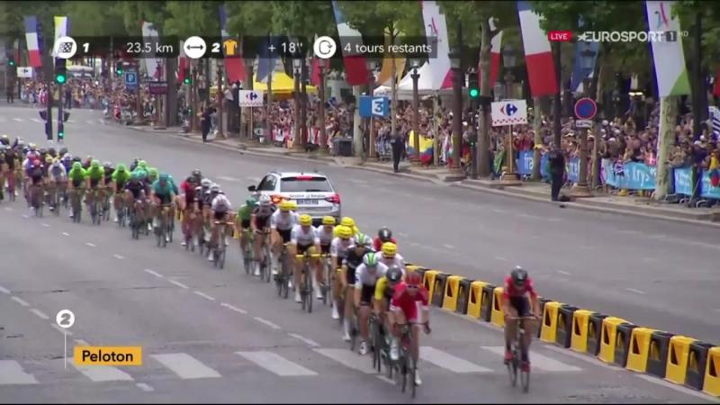 Тур де Франс 2017. Этап 21. Часть 2.