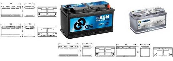 Стартерная аккумуляторная батарея для BMW X4 (F26)