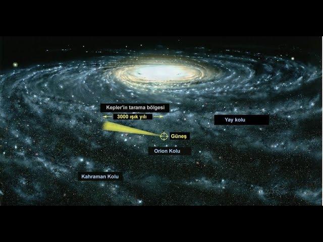 Масштабы Вселенной Наше место во Вселенной Настоящий гений со Стивеном Хокинго ...