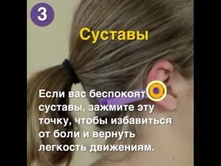 Метод воздействия на уши