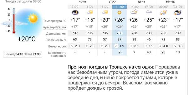 Друзья! Мы забыли сегодня разместить прогноз погоды традиционный, поэтому размещ...