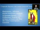 3-й Глаз. Василий Попов. Занятие от 26.11.16