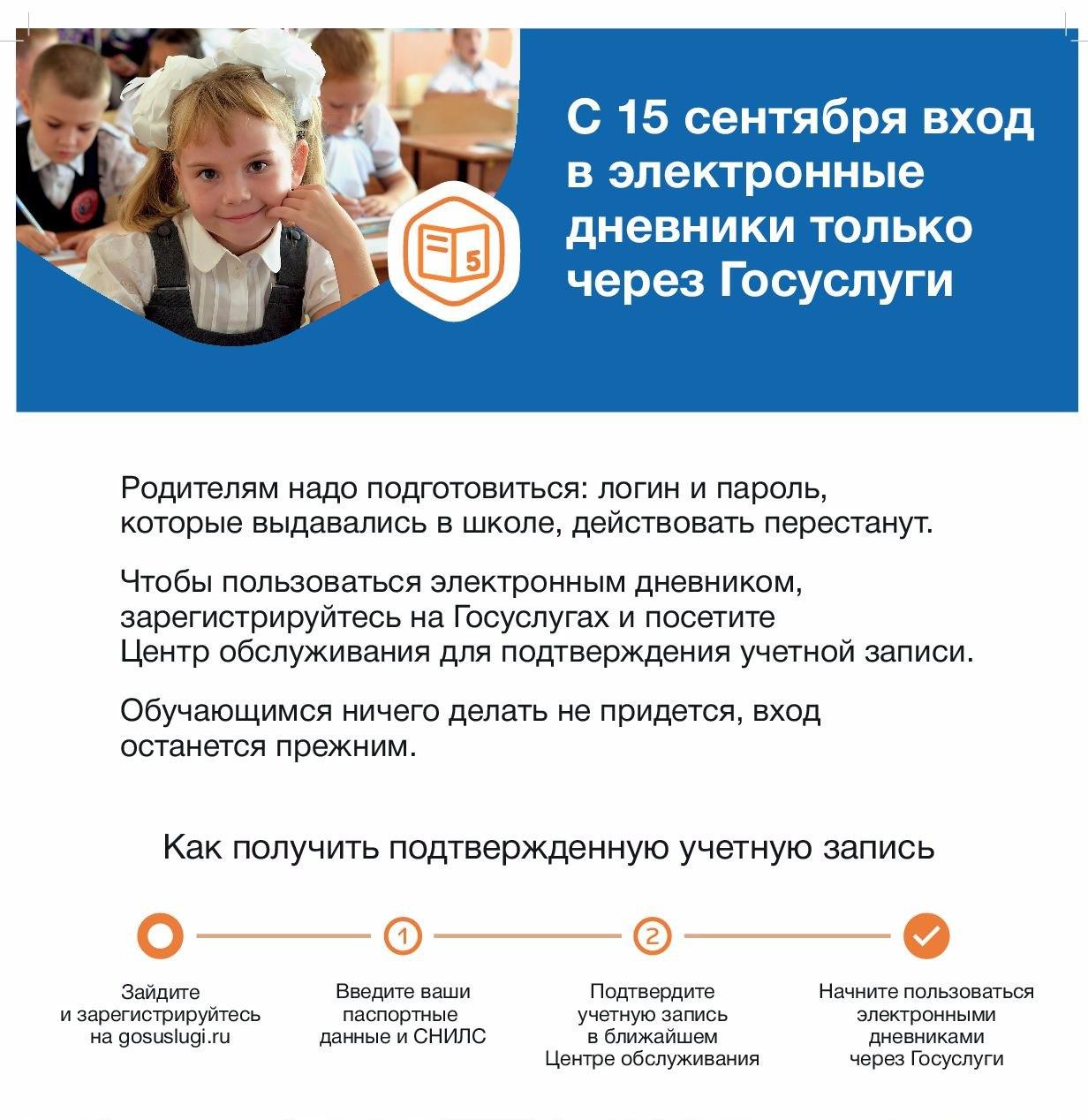 Электронное образование портал Госуслуги Электронный дневник