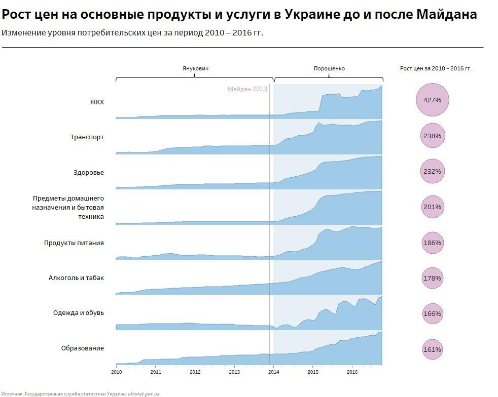 Кредит мвф украина 2019
