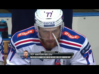Gagarin Cup. «Lokomotiv» — SKA 1:2. (Score in series 0:4). Highlights