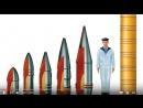 Главный калибр Устройство и принцип работы World of Warships